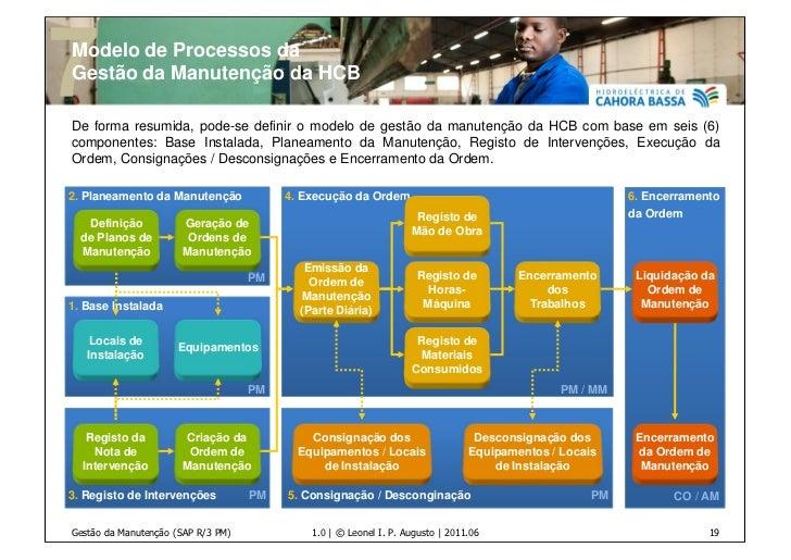 Modelo de Processos daGestão da Manutenção da HCBDe forma resumida, pode-se definir o modelo de gestão da manutenção da HC...