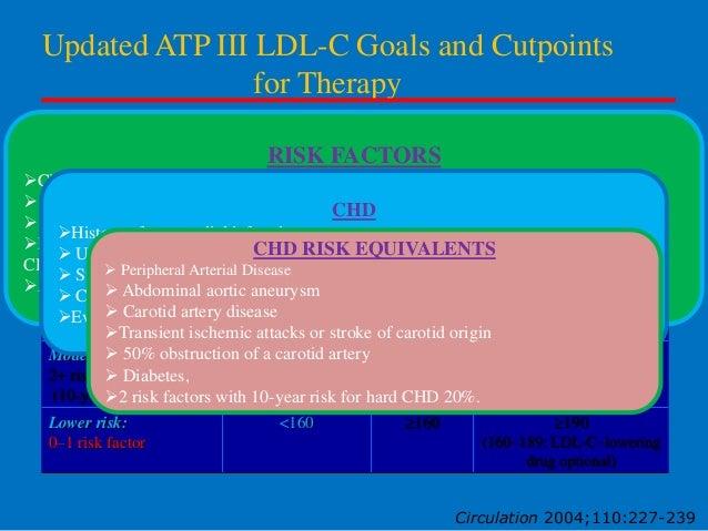 Lipid lowering trials ppt Slide 3
