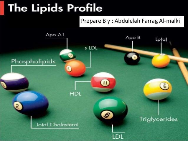 Prepare B y : Abdulelah Farrag Al-malki