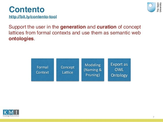 7 Contento http://bit.ly/contento-tool Support the user in the generation and curation of concept lattices from formal con...