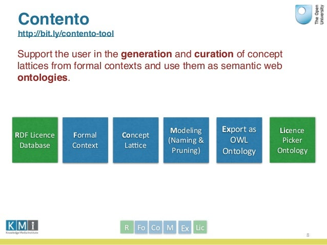 8 Contento http://bit.ly/contento-tool Support the user in the generation and curation of concept lattices from formal con...