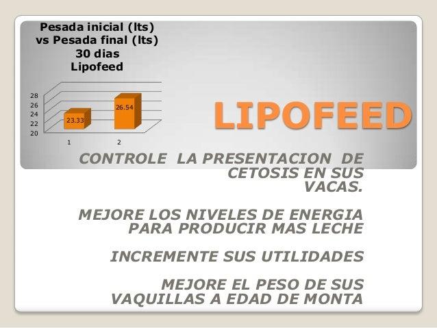 LIPOFEED CONTROLE LA PRESENTACION DE CETOSIS EN SUS VACAS. MEJORE LOS NIVELES DE ENERGIA PARA PRODUCIR MAS LECHE INCREMENT...