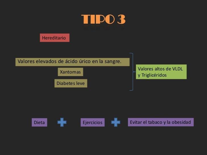 urato monosodico y acido urico alimentos bajos en acido urico pdf valores bajos de acido urico en orina