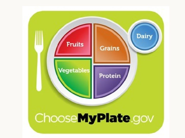 What is MyPlate• Part of communications initiative based on  2010 Dietary Guidelines for Americans to help  consumers make...