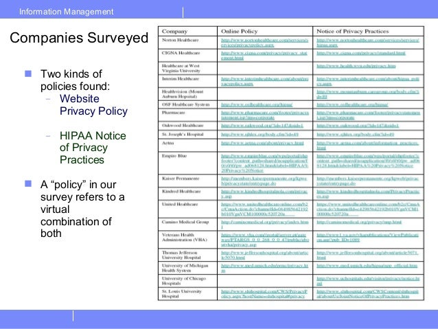 Information ManagementCompanies Surveyed Two kinds ofpolicies found:– WebsitePrivacy Policy– HIPAA Noticeof PrivacyPracti...