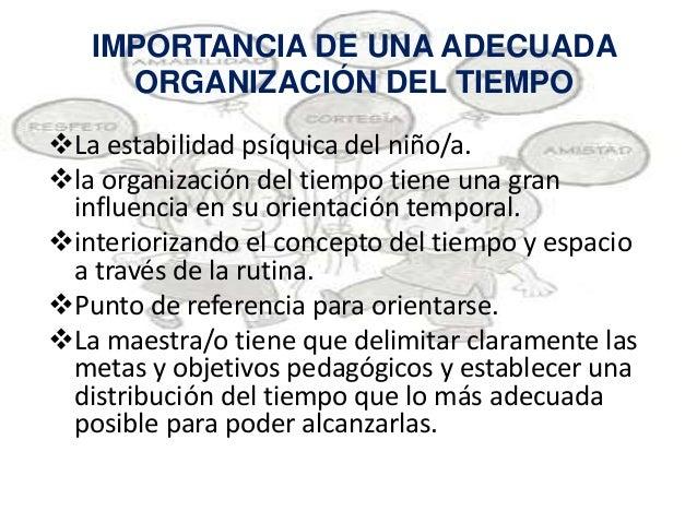 Organizaci n espacial y temporal del aprendizaje for Concepto de oficina y su importancia
