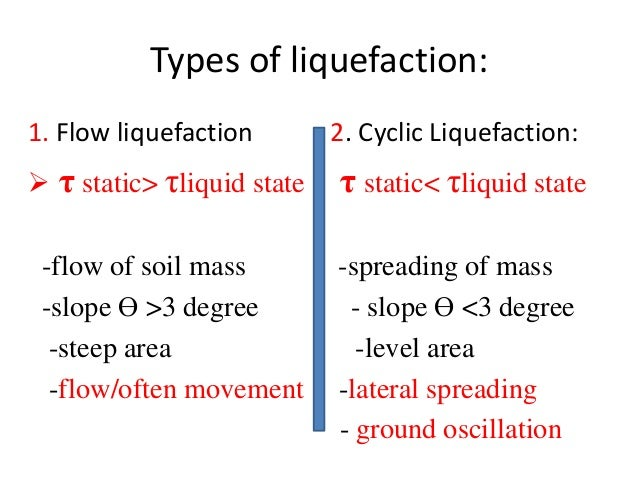 Liquefaction and liquefaction potential for Soil liquefaction