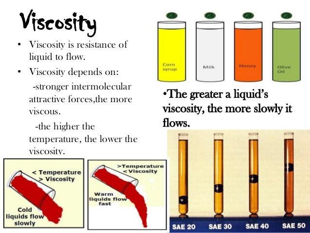Tritium Handling and Safe Storage Handbook 1999