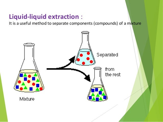 liquid liquid extraction Acetic acid is the most widely used aliphatic carbonic acid apart from its use as a reaction partner, eg during the production of acetic-acid esters, it is.