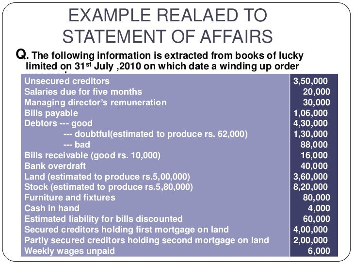 EXAMPLE REALAED TO         STATEMENT OF AFFAIRSQ. The following information is extracted from books of lucky  limited on 3...