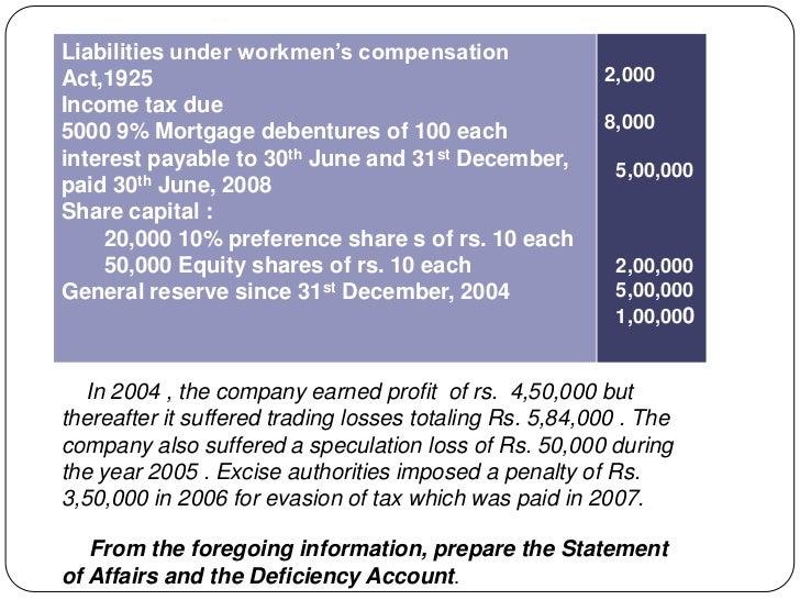 Liabilities under workmen's compensationAct,1925                                                 2,000Income tax due      ...