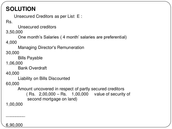 SOLUTION      Unsecured Creditors as per List E :Rs.      Unsecured creditors3,50,000      One month's Salaries ( 4 month'...