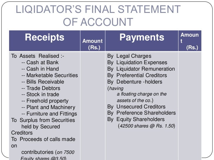 Receipt of liquidating dividends examples