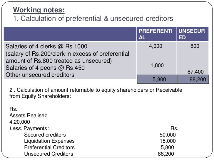 Working notes:  1. Calculation of preferential & unsecured creditors                                                      ...