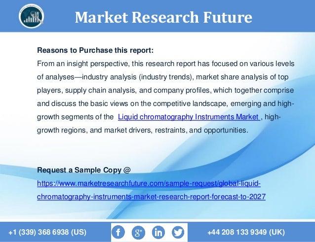 Liquid chromatography instruments market