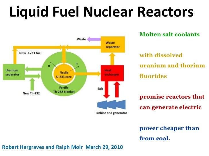 Liquid Fuel Nuclear Reactors Molten salt coolants with dissolved uranium and thorium fluorides  promise reactors that can ...