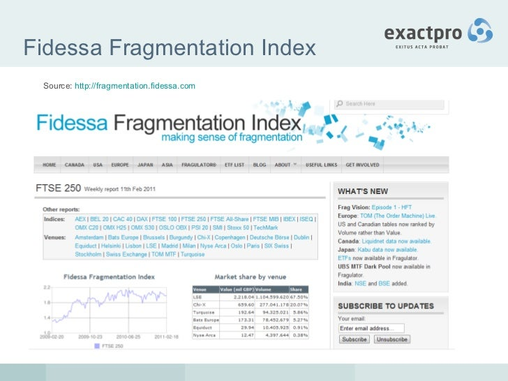 fragmentation of liquidity The consolidation of european stock exchanges james mcandrews and chris stefanadis  liquidity and reduced market fragmentation compatible/shared trading.