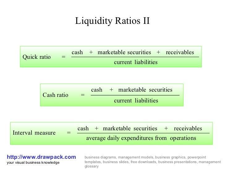 liquidity ratio for microsoft and oracle Liquidity ratios — acid-test ratio — cash ratio — current ratio — net working capital — quick ratio — working capital — working capital ratio liquidity ratios.