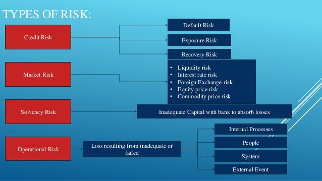 risk management in banks Many risk managers believe their banks have work to do on understanding, measurement and management of risk culture.