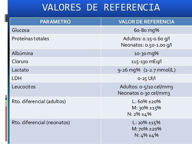 Metabolismo de la glucosa en recien nacidos