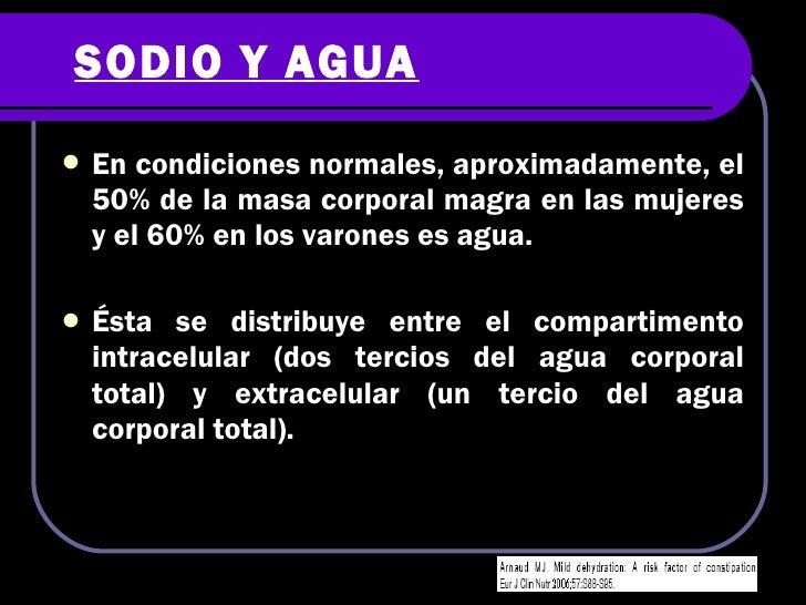 Liquidos y electrolitos Slide 2