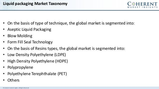 © Coherent market Insights. All Rights Reserved Liquid packaging Market Taxonomy • On the basis of type of technique, the ...