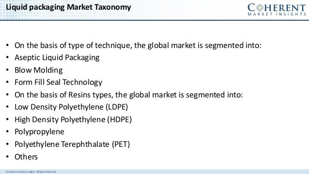 LIQUID PACKAGING MARKET - GLOBAL INDUSTRY INSIGHTS, TRENDS, OUTLOOK, AND OPPORTUNITY ANALYSIS, 2016–2024 Slide 3