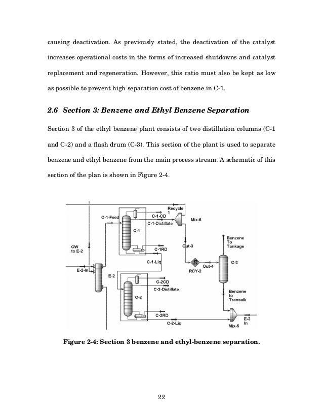 Liquid Phase Alkylation Of Benzene With
