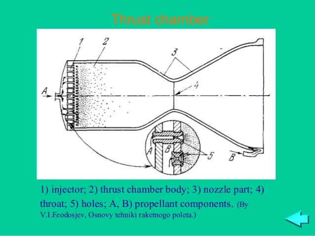 Thrust chamber1) injector; 2) thrust chamber body; 3) nozzle part; 4)throat; 5) holes; A, B) propellant components. (ByV.I...