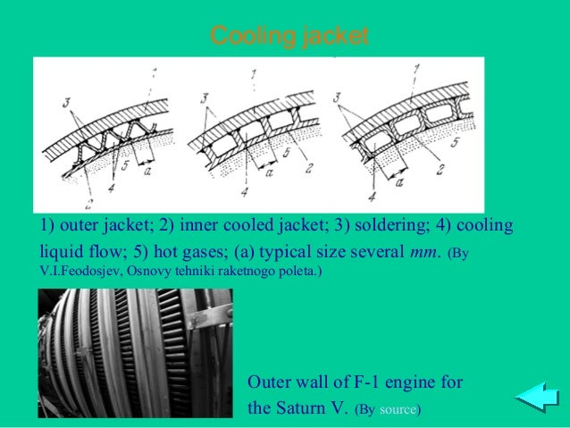 Cooling jacket1) outer jacket; 2) inner cooled jacket; 3) soldering; 4) coolingliquid flow; 5) hot gases; (a) typical size...