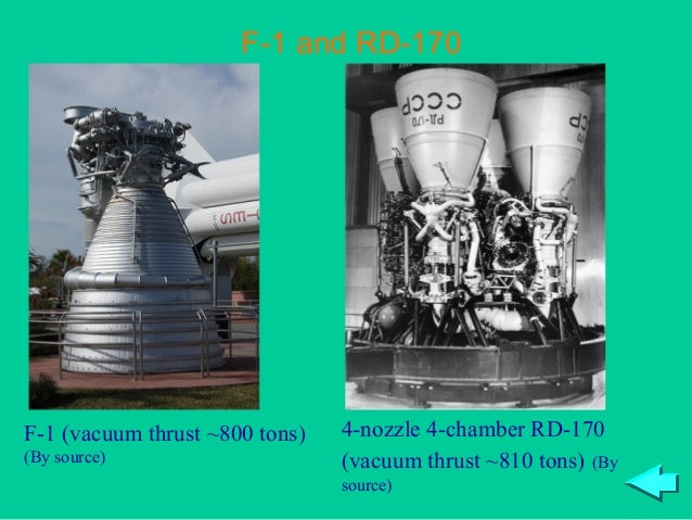 F-1 and RD-170F-1 (vacuum thrust ~800 tons)   4-nozzle 4-chamber RD-170(By source)                     (vacuum thrust ~810...