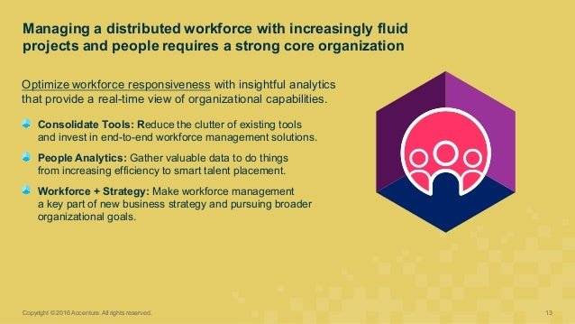 Optimize workforce responsiveness with insightful analytics  that provide a real-time view of organizational ...