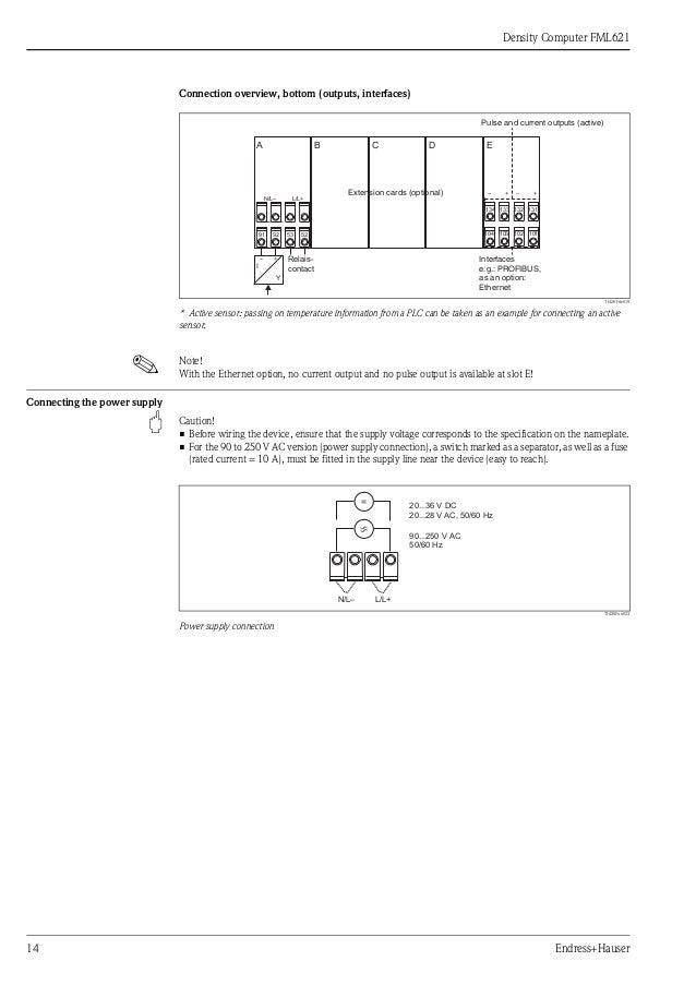 liquiphant m density and density computer fml621 14 638?cb=1367304808 liquiphant m density and density computer fml621 ftl51 wiring diagram at bayanpartner.co