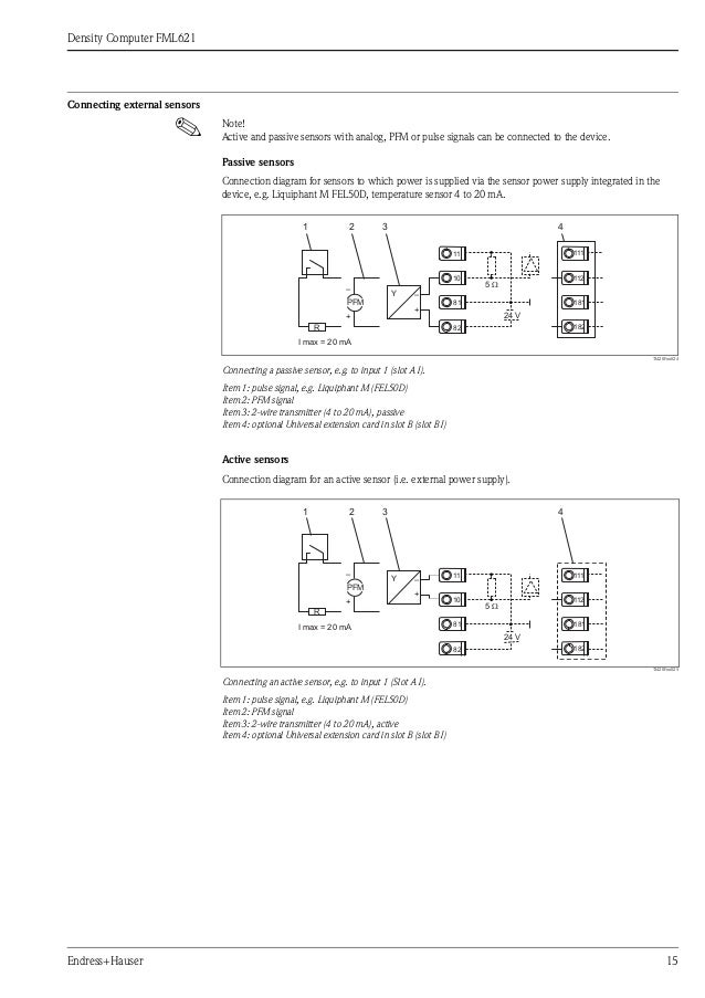 liquiphant m density and density computer fml621 15 638?cb=1367304808 liquiphant m density and density computer fml621 ftl51 wiring diagram at bayanpartner.co