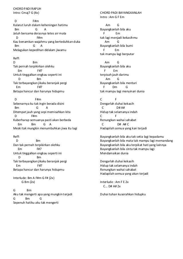 Koleksi Kata Kata Cinta Terucap Indah Chord Cikimm Com