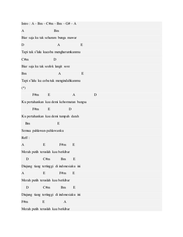 Lirik Dan Chord Lagu Ada Band