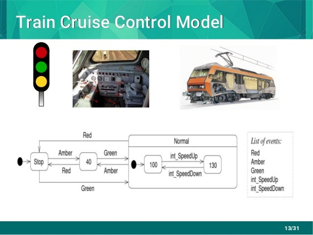 13/31 Train Cruise Control ModelTrain Cruise Control Model