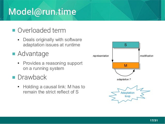 17/31 Model@run.timeModel@run.time  Overloaded term ● Deals originally with software adaptation issues at runtime  Advan...