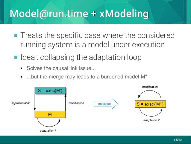 18/31 Model@run.time + xModelingModel@run.time + xModeling  Treats the specific case where the considered running system ...