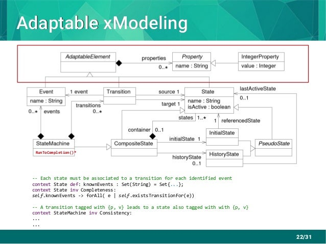 22/31 Adaptable xModelingAdaptable xModeling RunToCompletion()* -- Each state must be associated to a transition for each ...