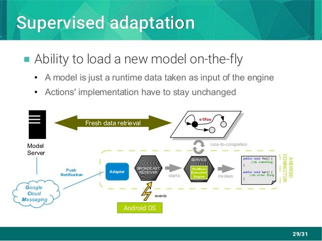 29/31 Supervised adaptationSupervised adaptation  Ability to load a new model on-the-fly ● A model is just a runtime data...