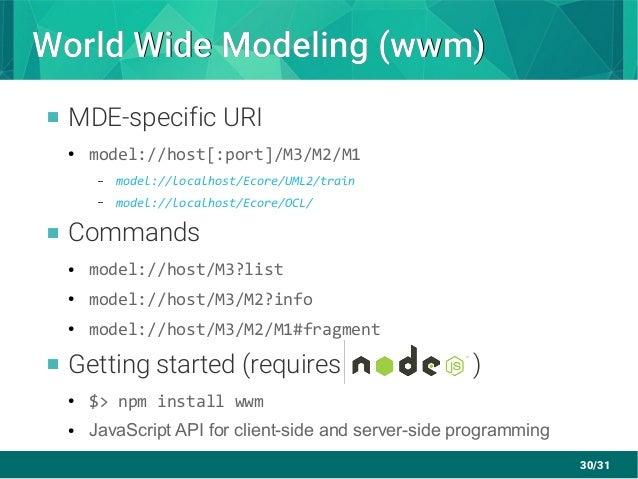 30/31 World Wide Modeling (wwm)World Wide Modeling (wwm)  MDE-specific URI ● model://host[:port]/M3/M2/M1 – model://local...