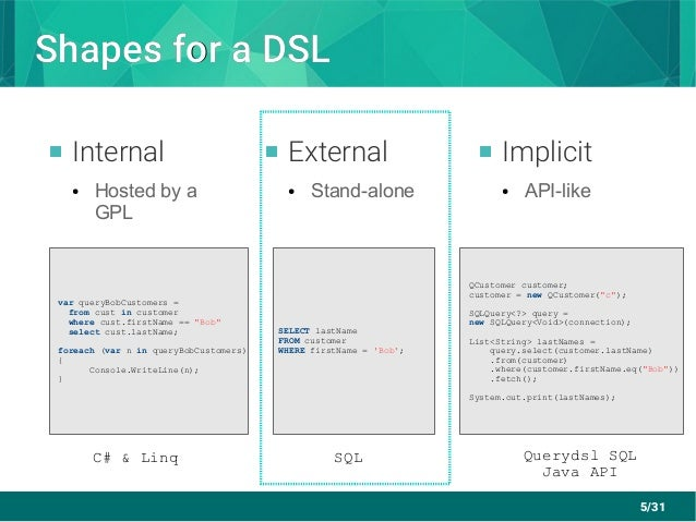 5/31 Shapes for a DSLShapes for a DSL  Internal ● Hosted by a GPL  External ● Stand-alone  Implicit ● API-like C# & Lin...