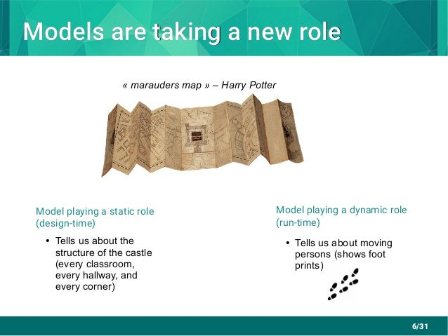 6/31 Models are taking a new roleModels are taking a new role «marauders map» – Harry Potter Model playing a static role...