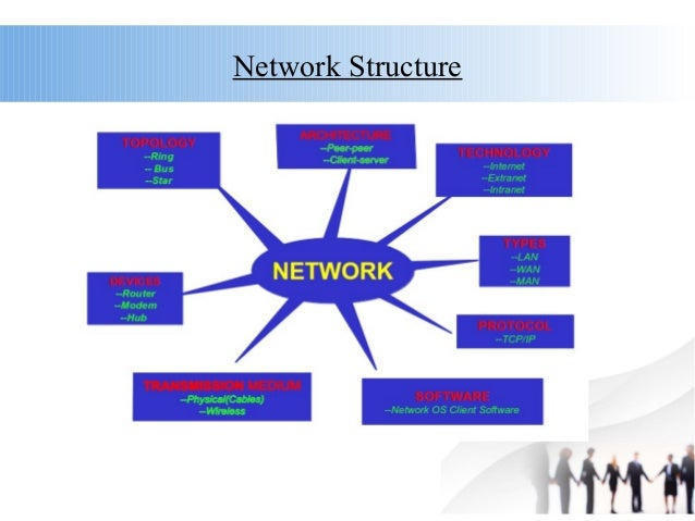 network protocols This is a list of articles that list different types or classifications of communication  protocols used in computer networks lists of protocols topic, list tcp- and.