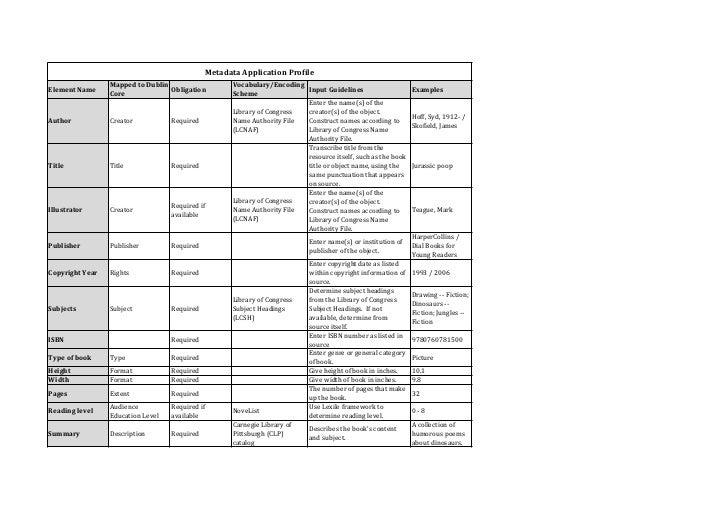 Metadata Application Profile                     Mapped to Dublin                       Vocabulary/Encoding El...