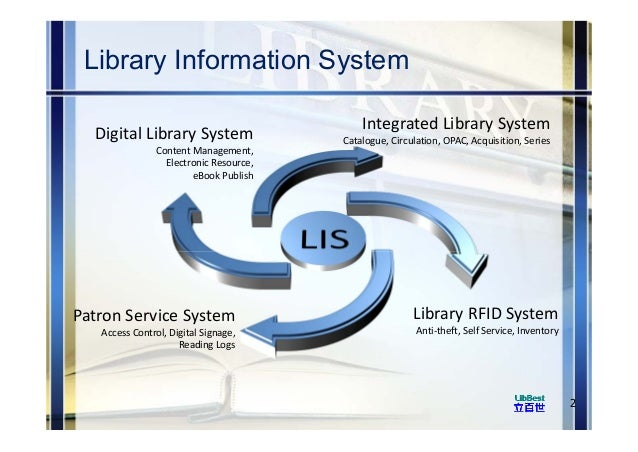 introduction to libray information system Information systems provides technology support to university of pittsburgh  campus libraries, including: (1) pc support for an installed base of over 600  devices.