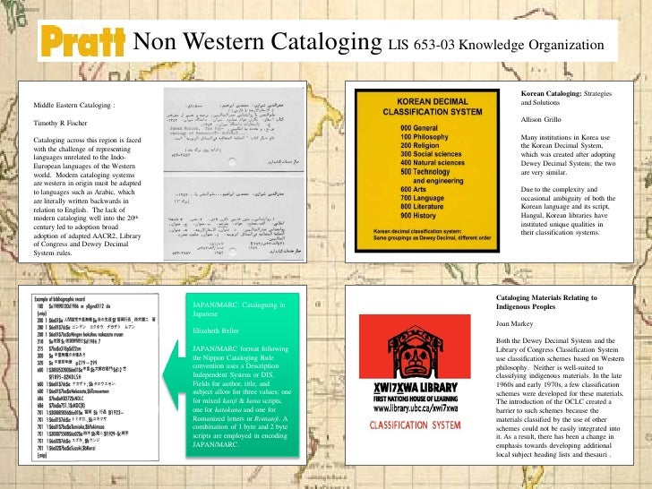 Non Western Cataloging LIS 653-03 Knowledge Organization                                                                  ...