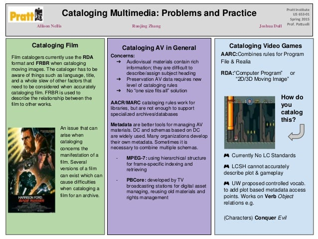 Cataloging Multimedia: Problems and Practice Allison Nellis Ruojing Zhang Joshua Dull Cataloging Video Games AARC:Combines...