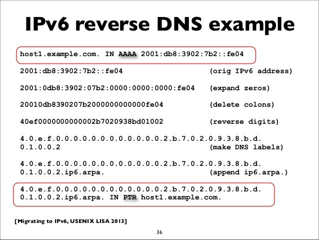 IPv6 Tutorial; USENIX LISA 2013